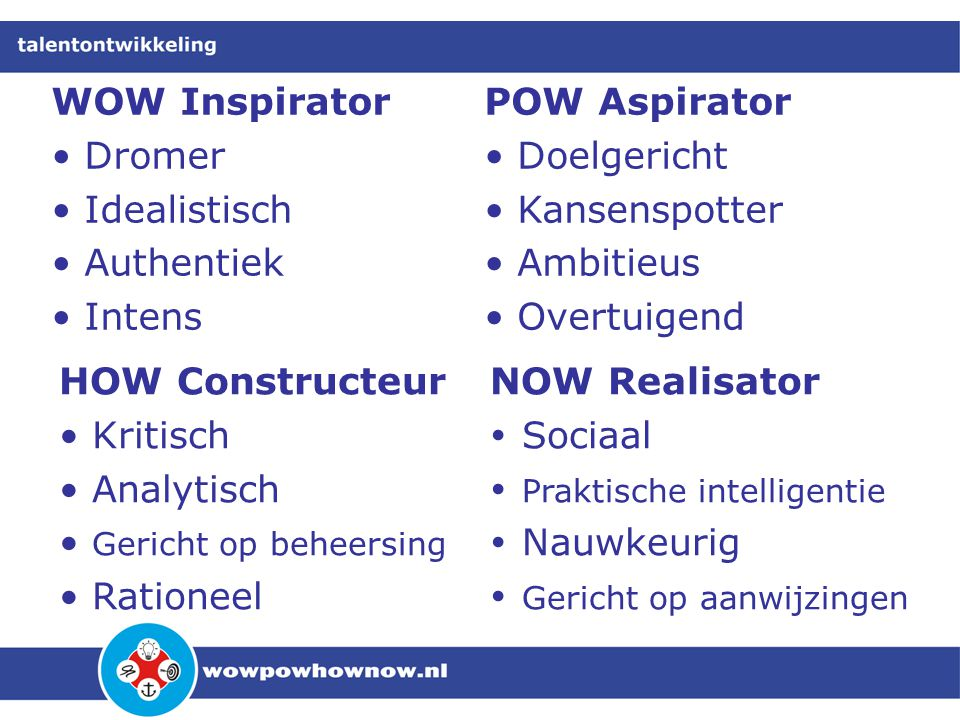 WOW Inspirator • Dromer • Idealistisch • Authentiek • Intens POW Aspirator • Doelgericht • Kansenspotter • Ambitieus • Overtuigend HOW Constructeur •