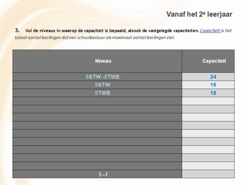NiveauCapaciteit 5STW -5TWE 24 5STW 16 5TWE 18 (…) Vanaf het 2 e leerjaar 3.
