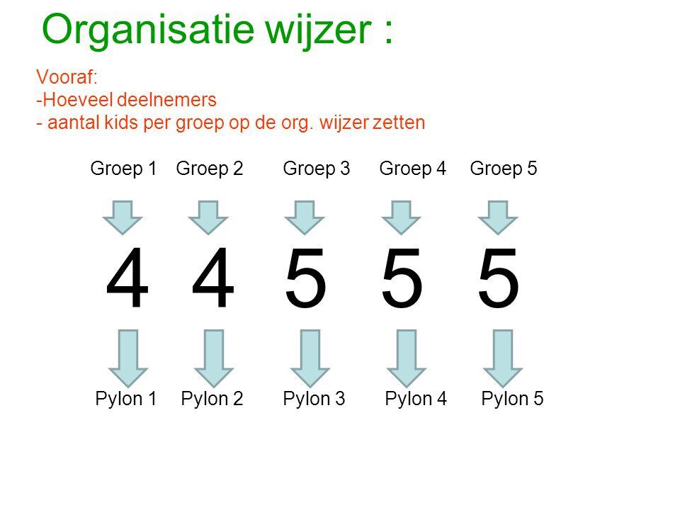 Organisatie wijzer : Groep 1Groep 2Groep 3Groep 4Groep 5 44555 Pylon 1Pylon 3Pylon 4Pylon 5Pylon 2 Vooraf: -Hoeveel deelnemers - aantal kids per groep op de org.