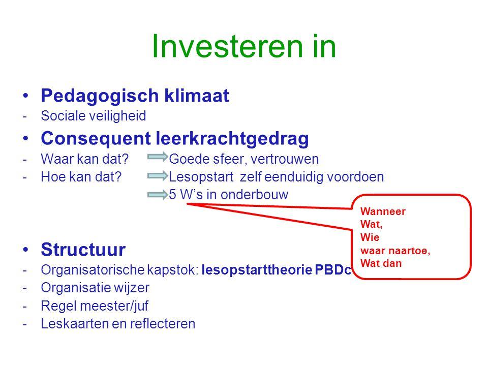 Investeren in •Pedagogisch klimaat -Sociale veiligheid •Consequent leerkrachtgedrag -Waar kan dat? Goede sfeer, vertrouwen -Hoe kan dat?Lesopstart zel