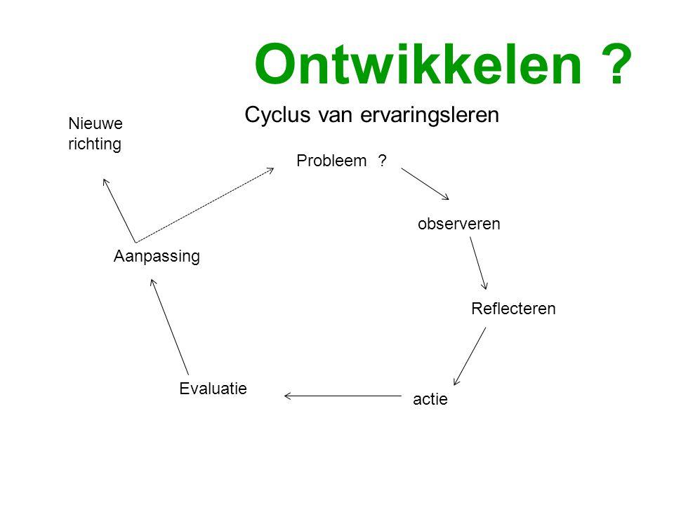 Cyclus van ervaringsleren Reflecteren observeren actie Evaluatie Aanpassing Nieuwe richting Ontwikkelen ? Probleem ?