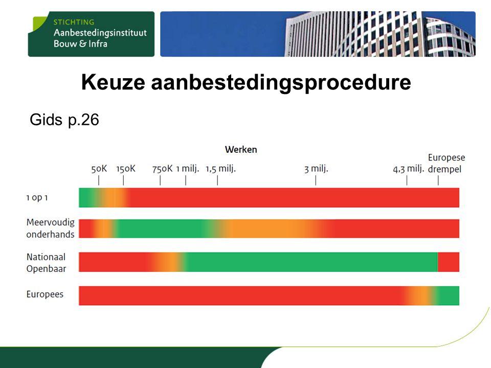 Keuze aanbestedingsprocedure Gids p.26
