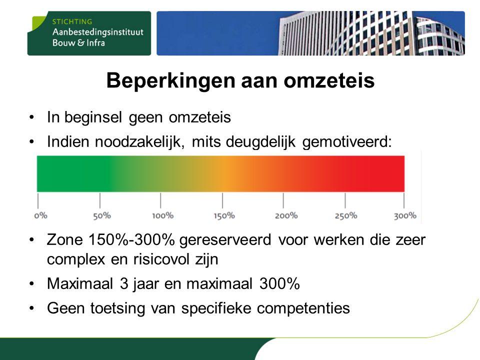 Beperkingen aan omzeteis •In beginsel geen omzeteis •Indien noodzakelijk, mits deugdelijk gemotiveerd: •Zone 150%-300% gereserveerd voor werken die ze