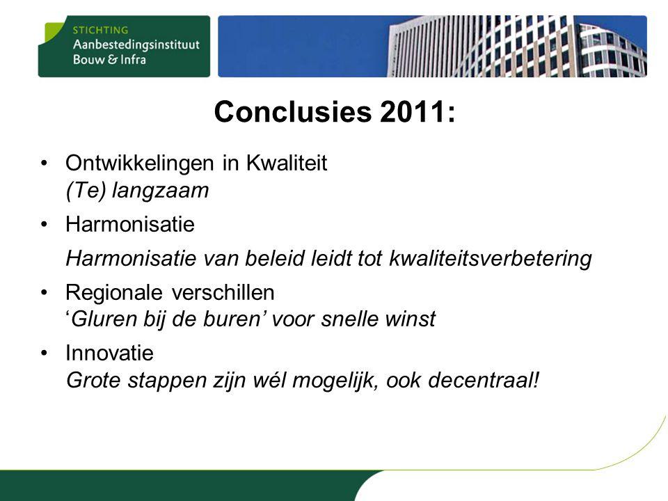Conclusies 2011: •Ontwikkelingen in Kwaliteit (Te) langzaam •Harmonisatie Harmonisatie van beleid leidt tot kwaliteitsverbetering •Regionale verschillen 'Gluren bij de buren' voor snelle winst •Innovatie Grote stappen zijn wél mogelijk, ook decentraal!