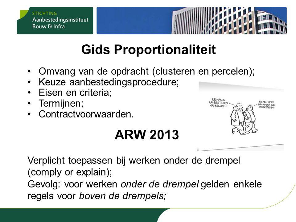 Gids Proportionaliteit •Omvang van de opdracht (clusteren en percelen); •Keuze aanbestedingsprocedure; •Eisen en criteria; •Termijnen; •Contractvoorwa