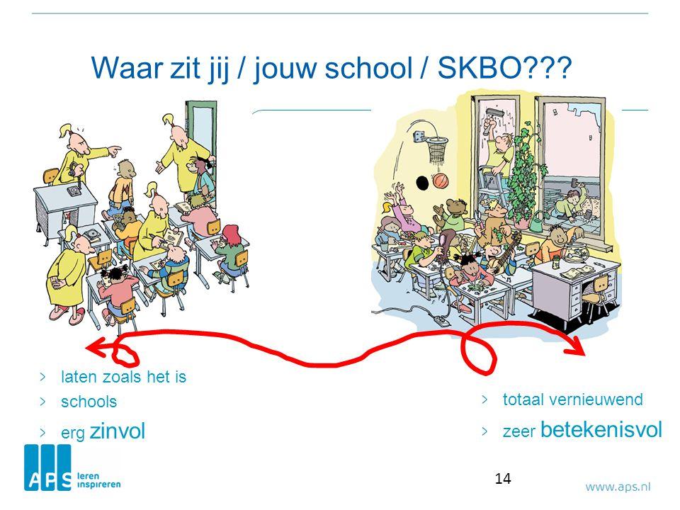 14 Waar zit jij / jouw school / SKBO??? laten zoals het is schools erg zinvol totaal vernieuwend zeer betekenisvol