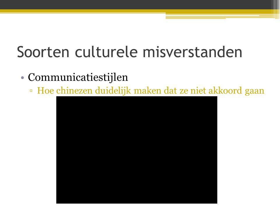 Soorten culturele misverstanden •Communicatiestijlen ▫Hoe chinezen duidelijk maken dat ze niet akkoord gaan