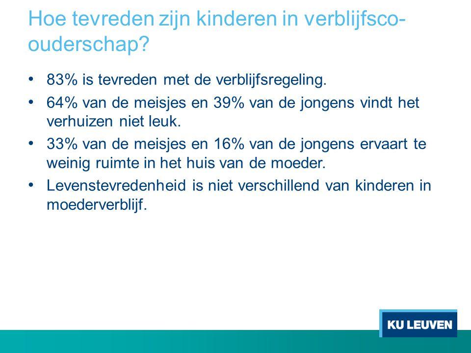 Hoe tevreden zijn kinderen in verblijfsco- ouderschap? • 83% is tevreden met de verblijfsregeling. • 64% van de meisjes en 39% van de jongens vindt he