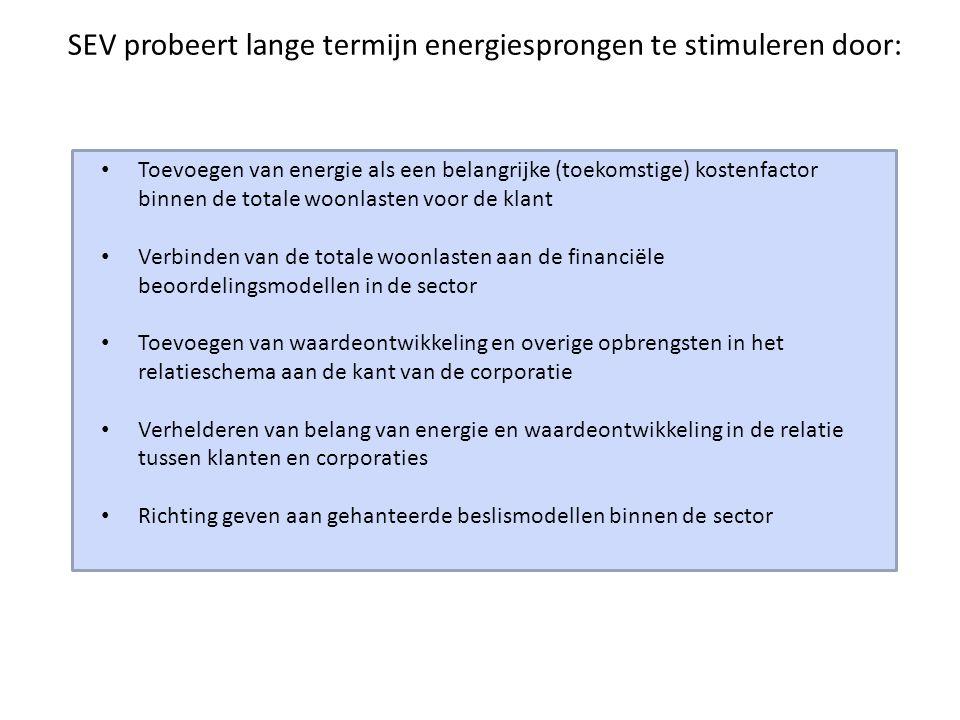 SEV probeert lange termijn energiesprongen te stimuleren door: • Toevoegen van energie als een belangrijke (toekomstige) kostenfactor binnen de totale