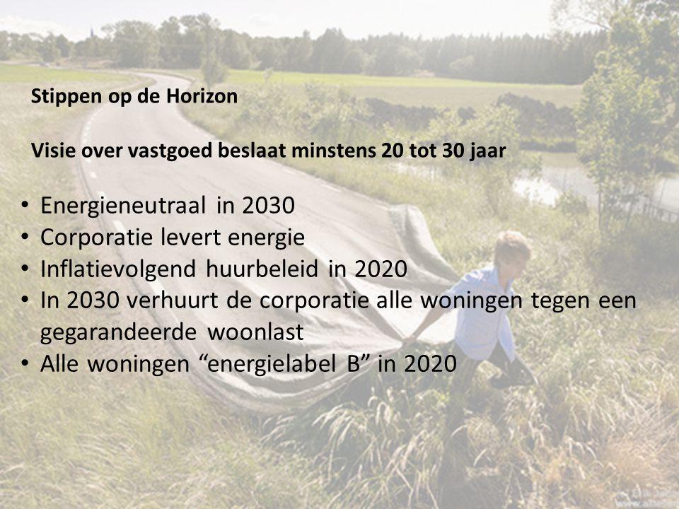Stippen op de Horizon Visie over vastgoed beslaat minstens 20 tot 30 jaar • Energieneutraal in 2030 • Corporatie levert energie • Inflatievolgend huurbeleid in 2020 • In 2030 verhuurt de corporatie alle woningen tegen een gegarandeerde woonlast • Alle woningen energielabel B in 2020