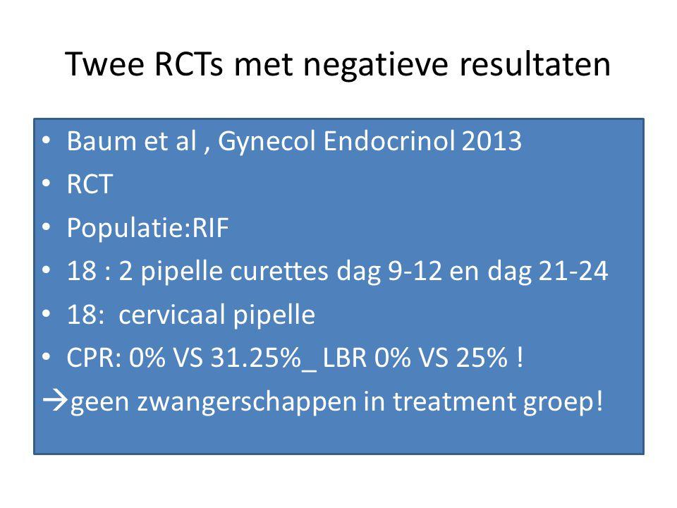 Twee RCTs met negatieve resultaten • Baum et al, Gynecol Endocrinol 2013 • RCT • Populatie:RIF • 18 : 2 pipelle curettes dag 9-12 en dag 21-24 • 18: c