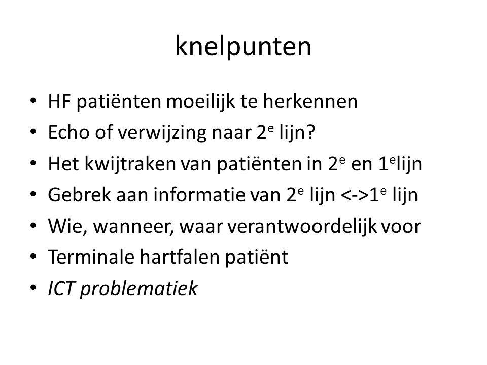 knelpunten • HF patiënten moeilijk te herkennen • Echo of verwijzing naar 2 e lijn? • Het kwijtraken van patiënten in 2 e en 1 e lijn • Gebrek aan inf