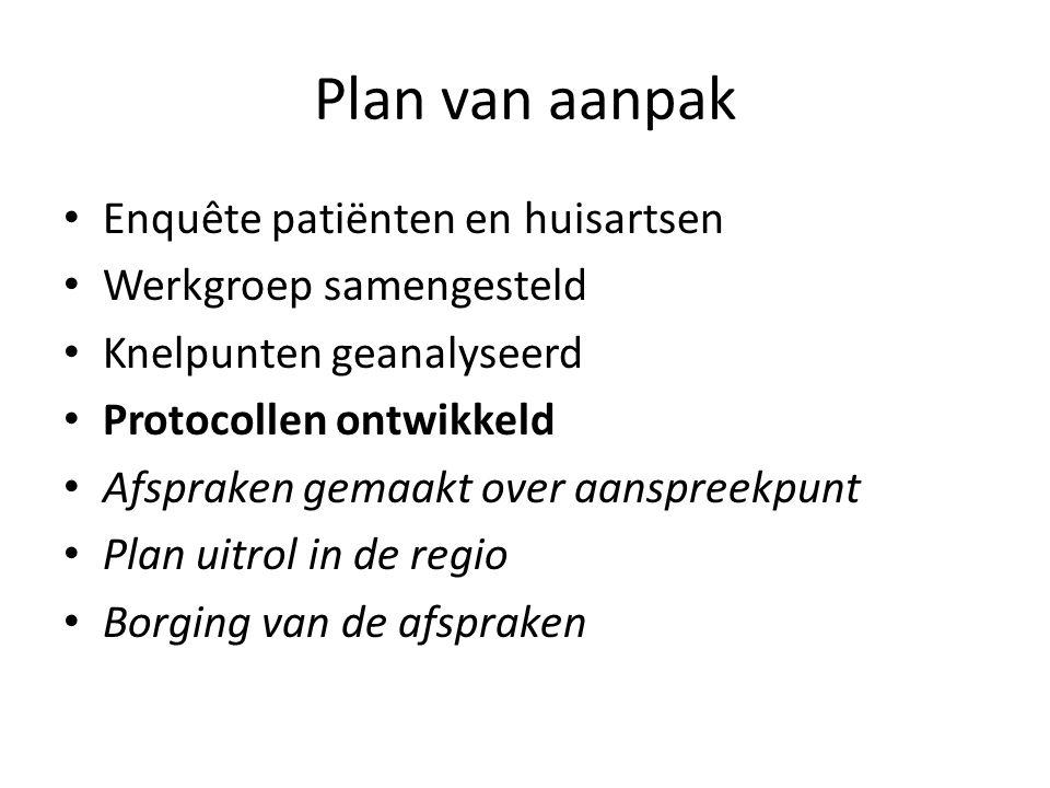 Plan van aanpak • Enquête patiënten en huisartsen • Werkgroep samengesteld • Knelpunten geanalyseerd • Protocollen ontwikkeld • Afspraken gemaakt over