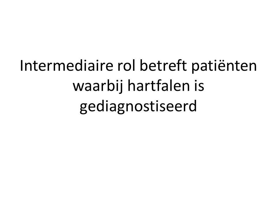 Intermediaire rol betreft patiënten waarbij hartfalen is gediagnostiseerd