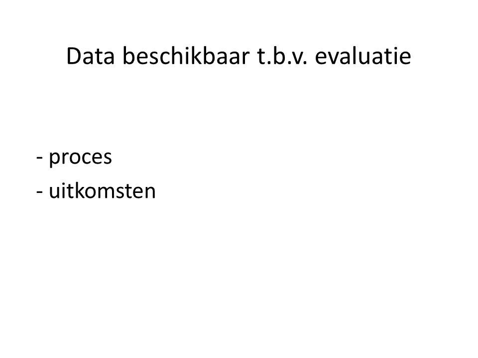 Data beschikbaar t.b.v. evaluatie - proces - uitkomsten