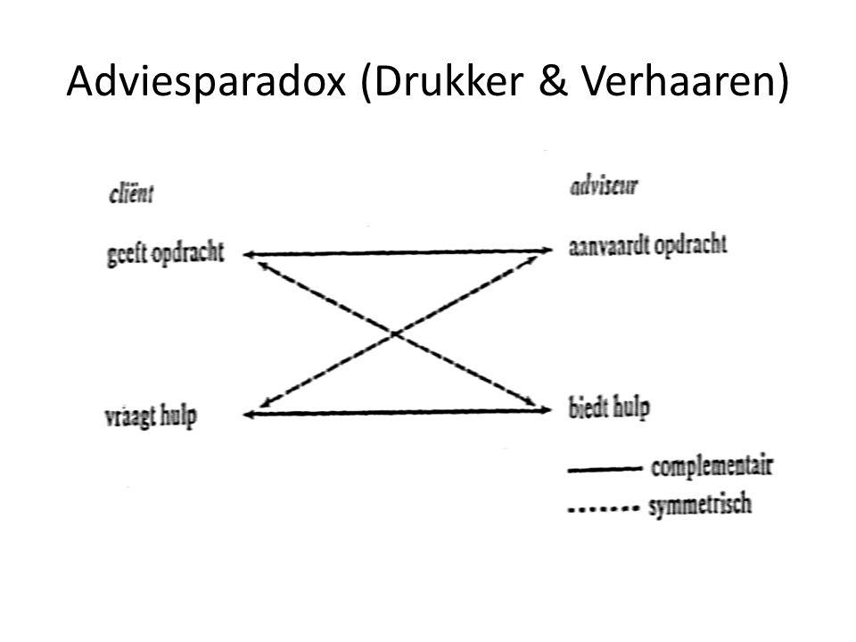 Adviesparadox (Drukker & Verhaaren)