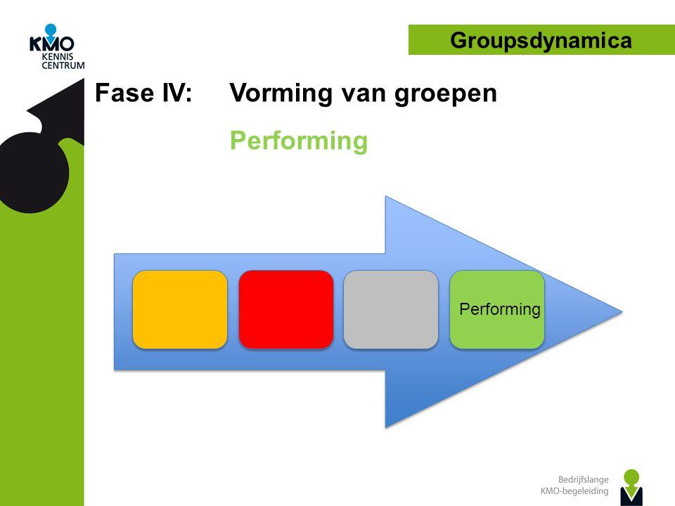 Groupsdynamica Fase IV: Vorming van groepen Performing Performing