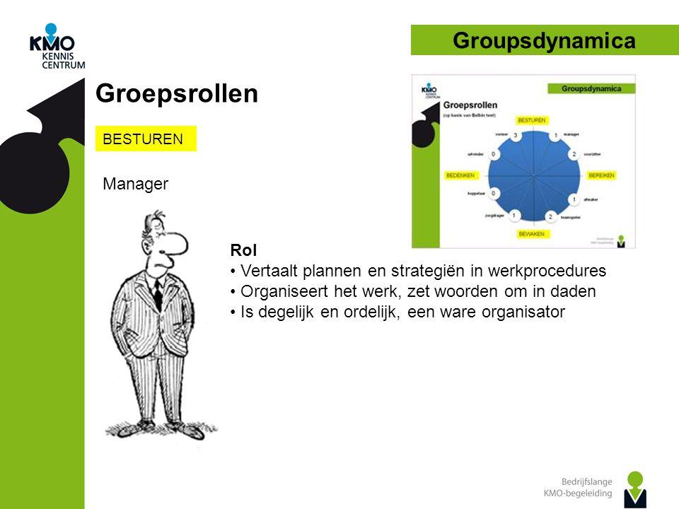 Groupsdynamica Groepsrollen BESTUREN Manager Rol • Vertaalt plannen en strategiën in werkprocedures • Organiseert het werk, zet woorden om in daden • Is degelijk en ordelijk, een ware organisator