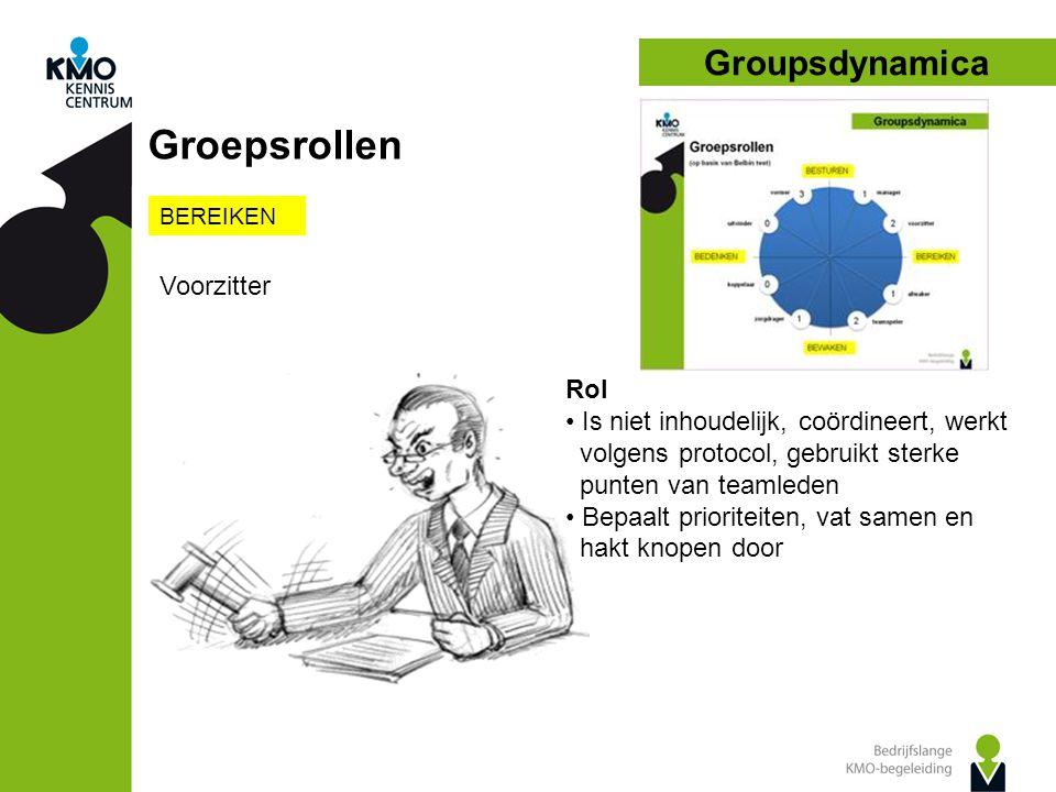 Groupsdynamica Groepsrollen BEREIKEN Voorzitter Rol • Is niet inhoudelijk, coördineert, werkt volgens protocol, gebruikt sterke punten van teamleden • Bepaalt prioriteiten, vat samen en hakt knopen door