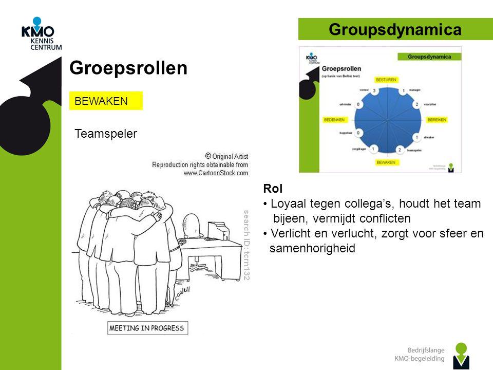 Groupsdynamica Groepsrollen BEWAKEN Teamspeler Rol • Loyaal tegen collega's, houdt het team bijeen, vermijdt conflicten • Verlicht en verlucht, zorgt voor sfeer en samenhorigheid