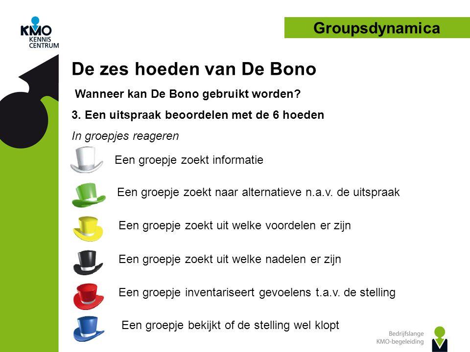 Groupsdynamica De zes hoeden van De Bono Wanneer kan De Bono gebruikt worden.