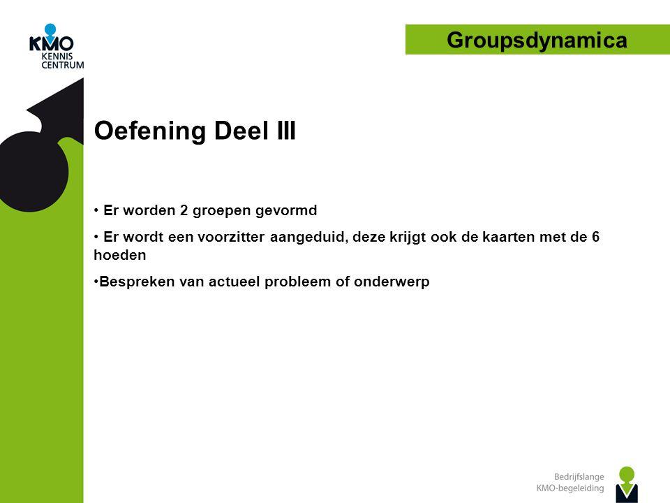 Groupsdynamica Oefening Deel III • Er worden 2 groepen gevormd • Er wordt een voorzitter aangeduid, deze krijgt ook de kaarten met de 6 hoeden •Bespreken van actueel probleem of onderwerp