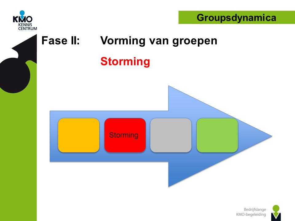 Groupsdynamica Fase II: Vorming van groepen Storming Storming