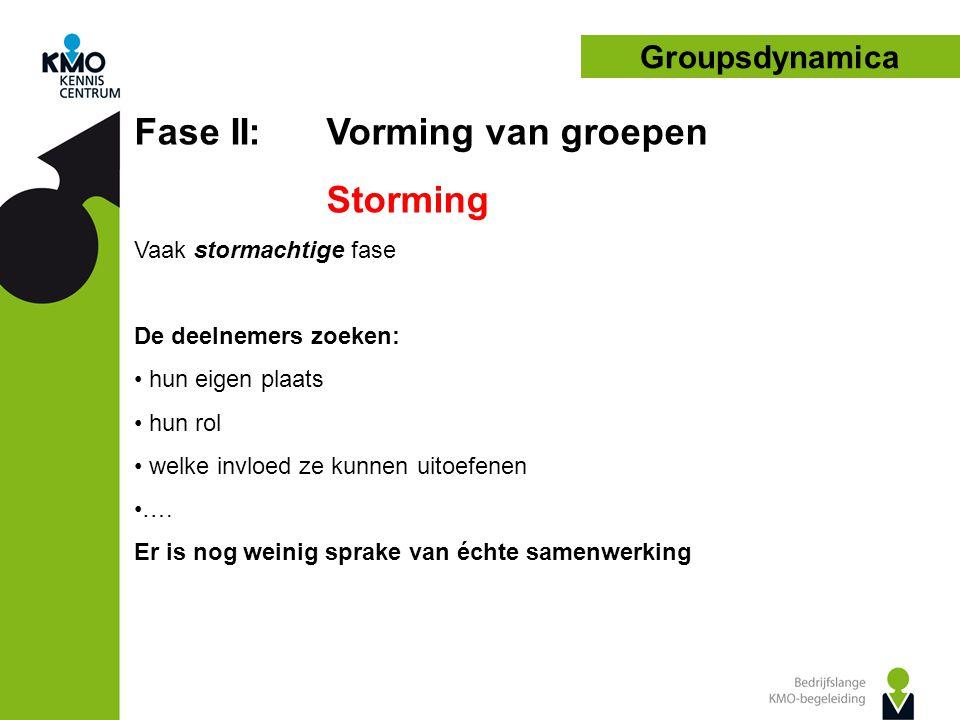 Groupsdynamica Fase II: Vorming van groepen Storming Vaak stormachtige fase De deelnemers zoeken: • hun eigen plaats • hun rol • welke invloed ze kunnen uitoefenen •….