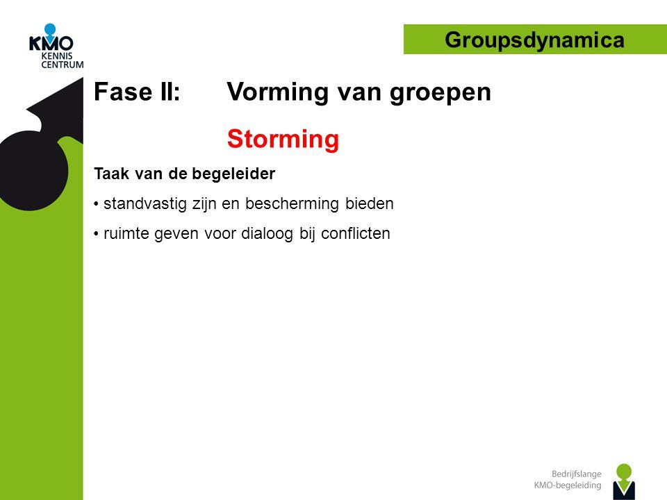 Groupsdynamica Fase II: Vorming van groepen Storming Taak van de begeleider • standvastig zijn en bescherming bieden • ruimte geven voor dialoog bij conflicten