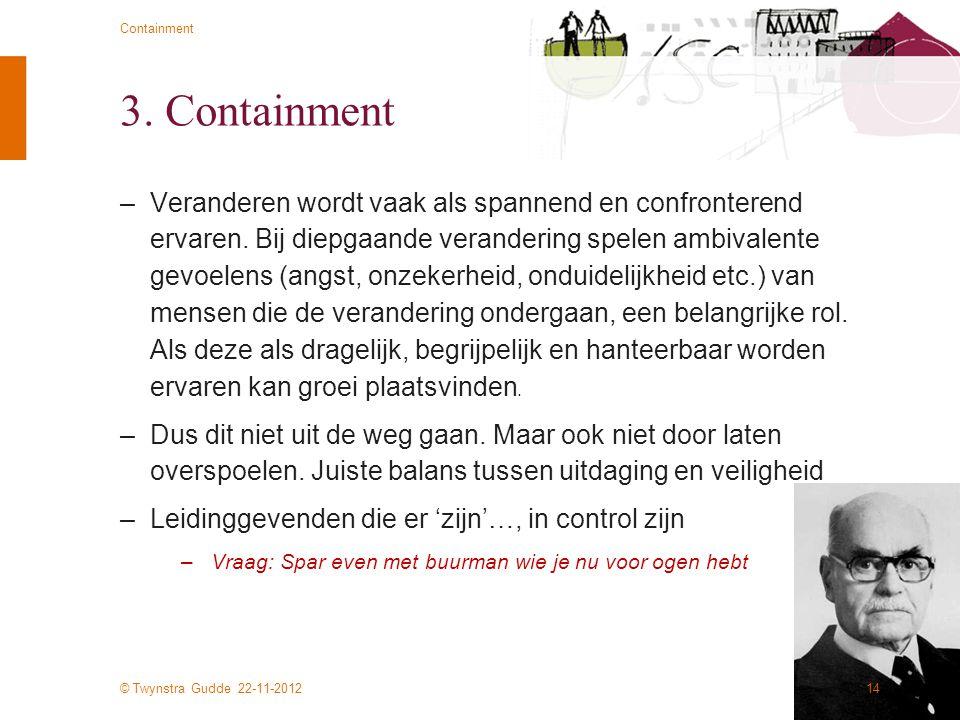 © Twynstra Gudde 22-11-2012 Containment 3. Containment –Veranderen wordt vaak als spannend en confronterend ervaren. Bij diepgaande verandering spelen
