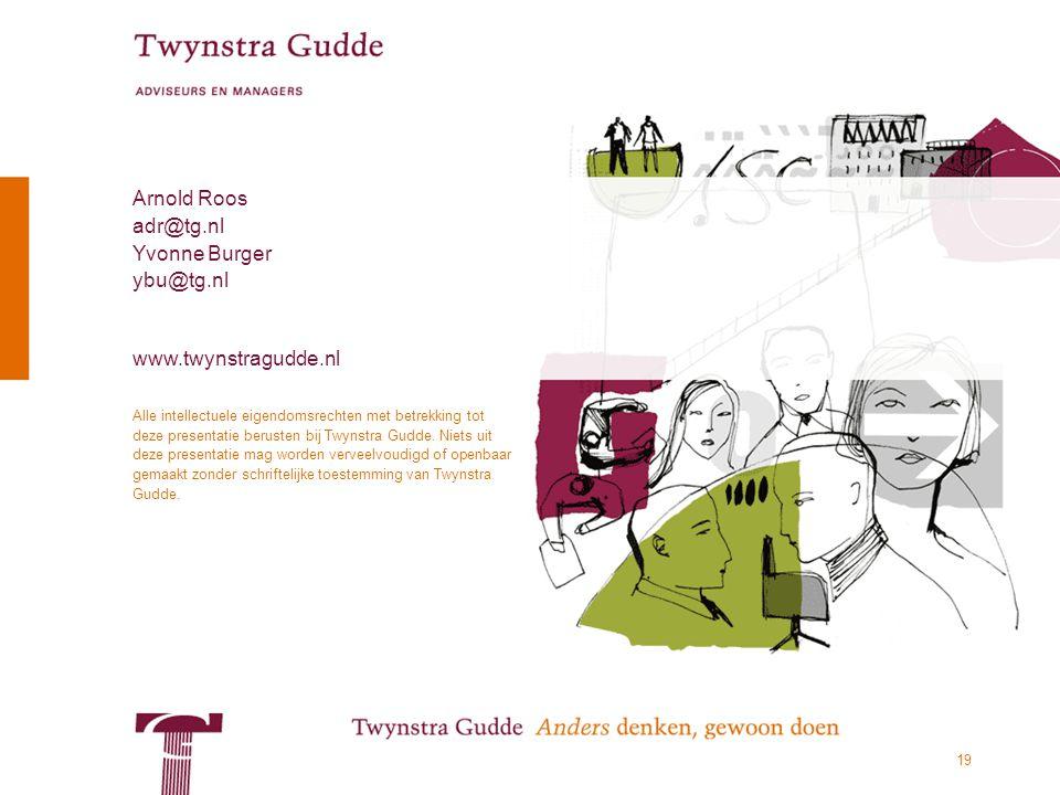© Twynstra Gudde 22-11-2012 Containment 19 Alle intellectuele eigendomsrechten met betrekking tot deze presentatie berusten bij Twynstra Gudde. Niets