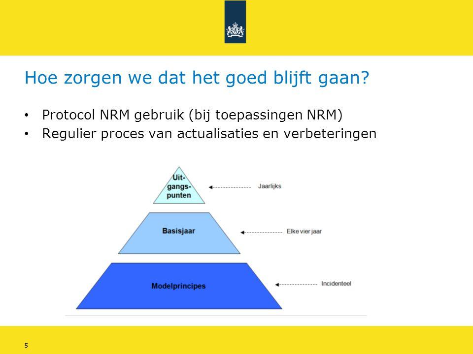 5 Hoe zorgen we dat het goed blijft gaan? • Protocol NRM gebruik (bij toepassingen NRM) • Regulier proces van actualisaties en verbeteringen