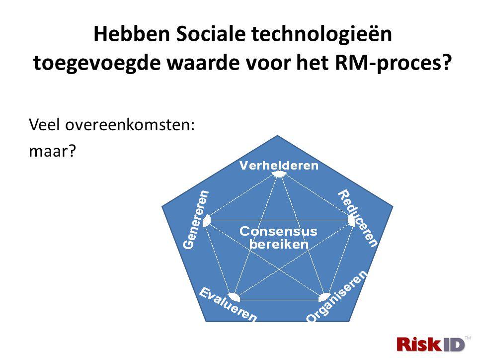 Hebben Sociale technologieën toegevoegde waarde voor het RM-proces? Veel overeenkomsten: maar?
