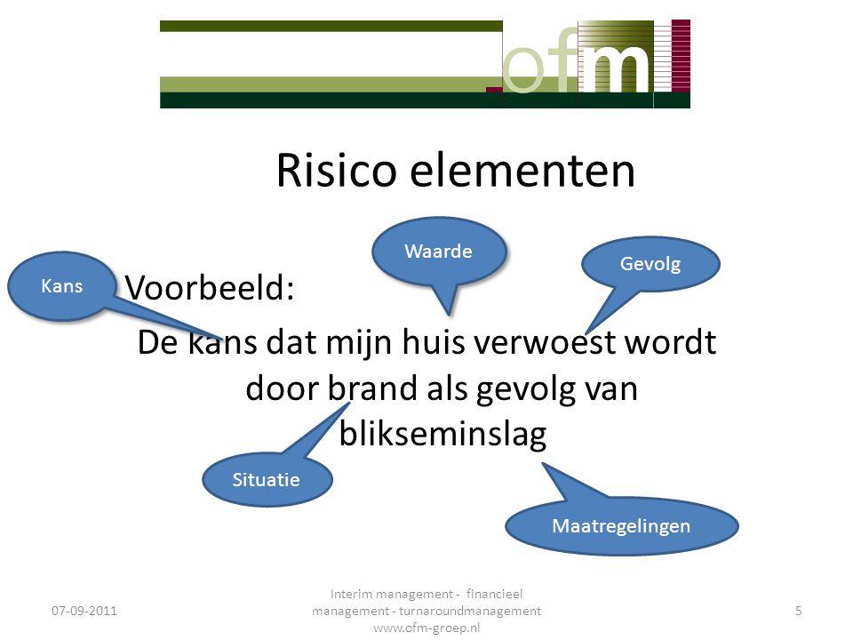 Een organisatie brede aanpak van Risicomanagement Integraal risicomanagement 07-09-2011 Interim management - financieel management - turnaroundmanagement www.ofm-groep.nl 26