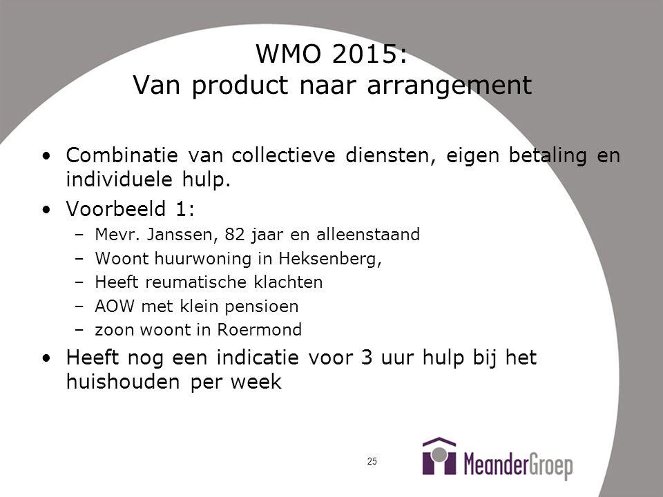 WMO 2015: Van product naar arrangement •Combinatie van collectieve diensten, eigen betaling en individuele hulp. •Voorbeeld 1: –Mevr. Janssen, 82 jaar