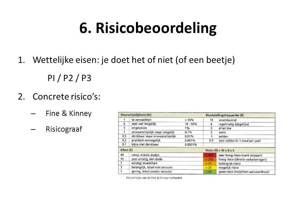 6. Risicobeoordeling 1.Wettelijke eisen: je doet het of niet (of een beetje) PI / P2 / P3 2.Concrete risico's: – Fine & Kinney – Risicograaf