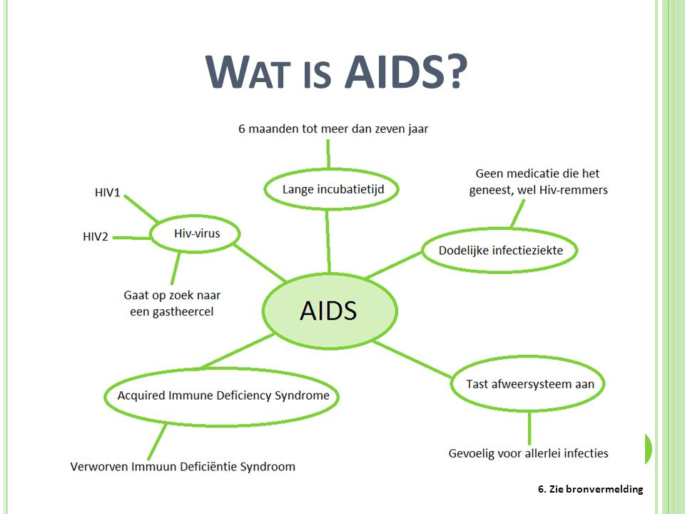W AT IS AIDS? 6. Zie bronvermelding