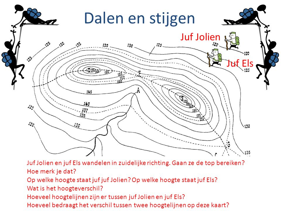 Dalen en stijgen Juf Jolien Juf Els Juf Jolien en juf Els wandelen in zuidelijke richting. Gaan ze de top bereiken? Hoe merk je dat? Op welke hoogte s