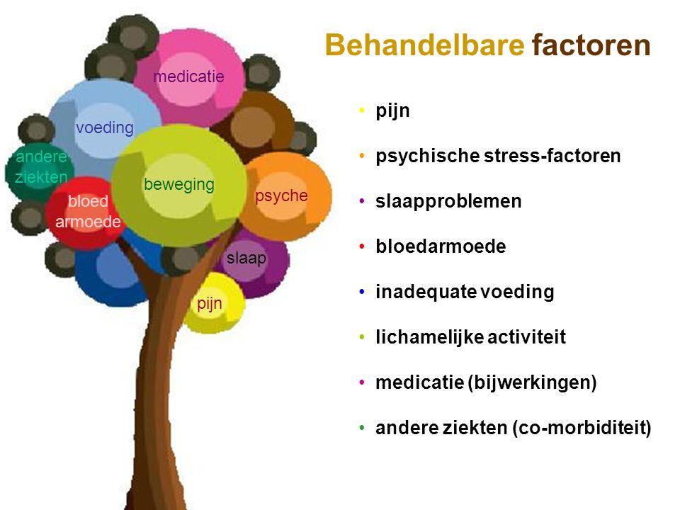 pijn slaap bloed armoede psyche medicatie beweging andere ziekten voeding Behandelbare factoren • pijn • psychische stress-factoren • slaapproblemen • bloedarmoede • inadequate voeding • lichamelijke activiteit • medicatie (bijwerkingen) • andere ziekten (co-morbiditeit)