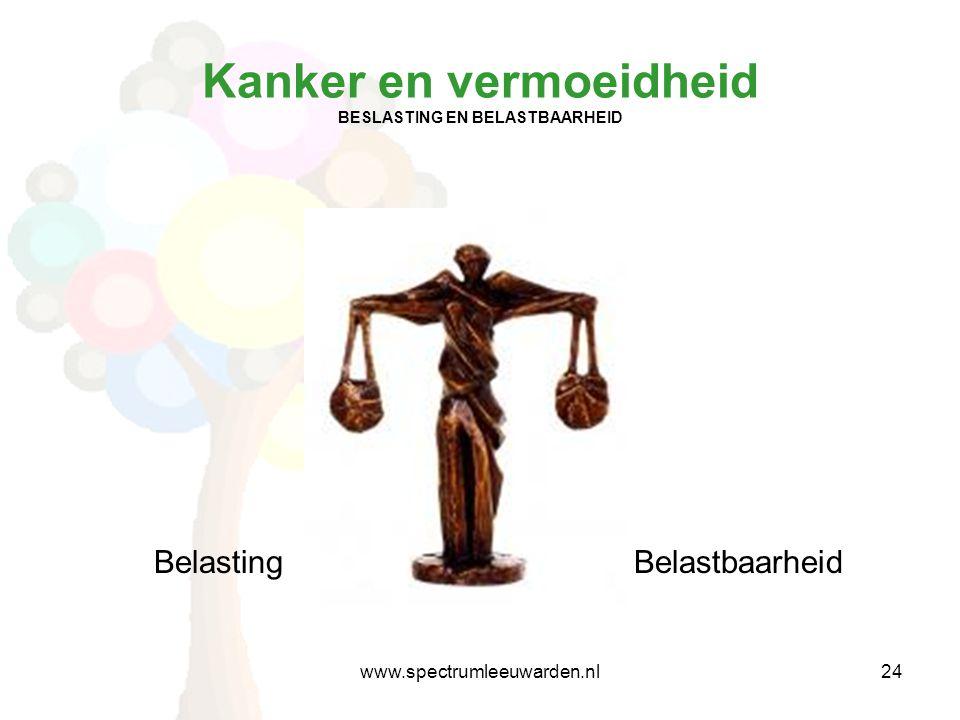 Kanker en vermoeidheid BESLASTING EN BELASTBAARHEID Belasting Belastbaarheid www.spectrumleeuwarden.nl24