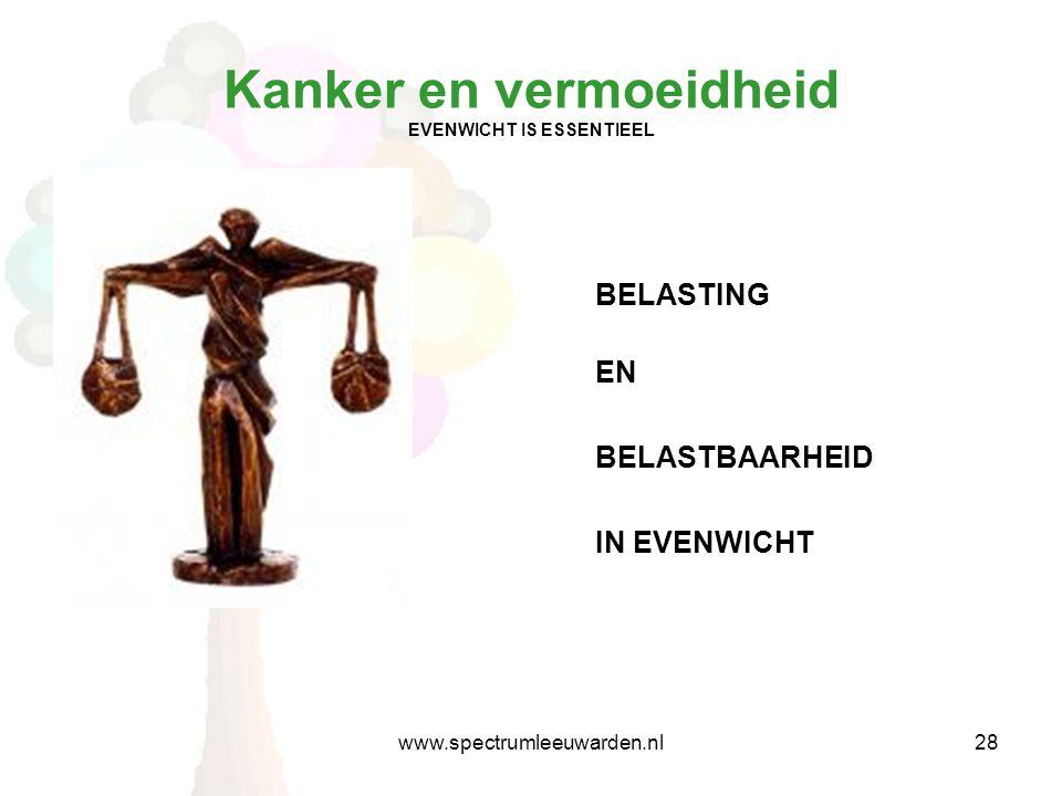 Kanker en vermoeidheid EVENWICHT IS ESSENTIEEL BELASTING EN BELASTBAARHEID IN EVENWICHT www.spectrumleeuwarden.nl28