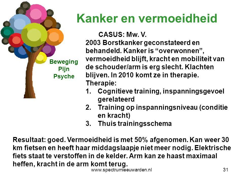 Kanker en vermoeidheid CASUS: Mw.V. 2003 Borstkanker geconstateerd en behandeld.