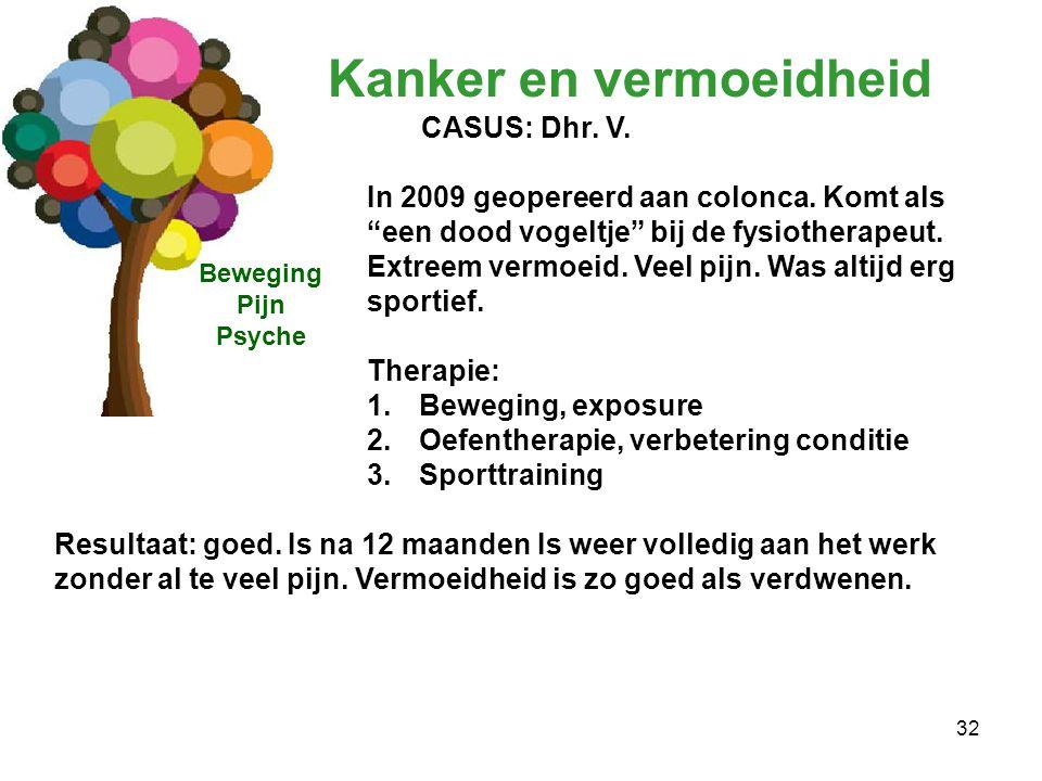 """Kanker en vermoeidheid CASUS: Dhr. V. In 2009 geopereerd aan colonca. Komt als """"een dood vogeltje"""" bij de fysiotherapeut. Extreem vermoeid. Veel pijn."""