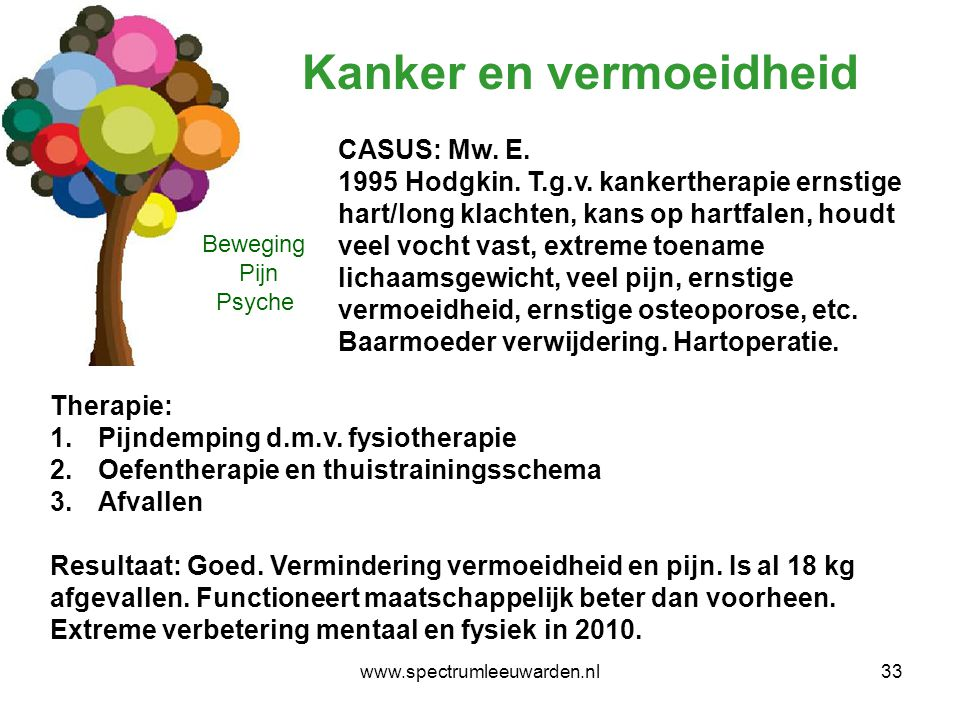 Kanker en vermoeidheid CASUS: Mw.E. 1995 Hodgkin.