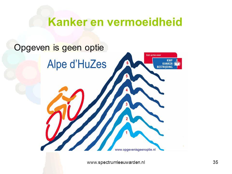 Kanker en vermoeidheid Opgeven is geen optie 35www.spectrumleeuwarden.nl
