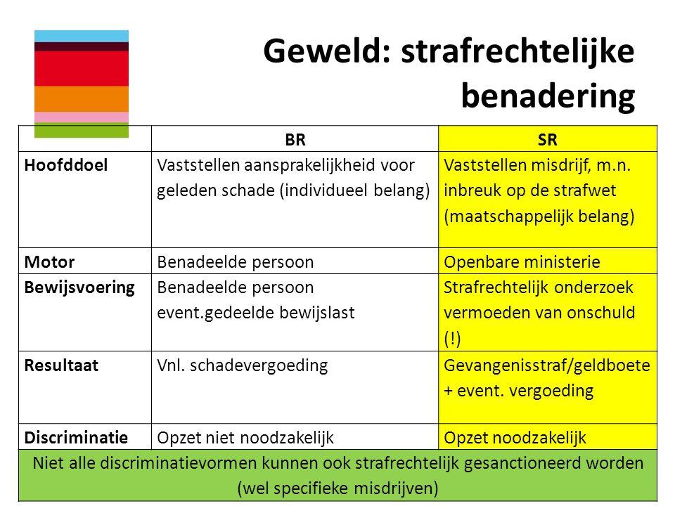 Geweld: strafrechtelijke benadering BRSR Hoofddoel Vaststellen aansprakelijkheid voor geleden schade (individueel belang) Vaststellen misdrijf, m.n.