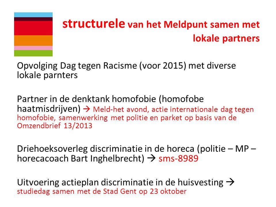 structurele van het Meldpunt samen met lokale partners Opvolging Dag tegen Racisme (voor 2015) met diverse lokale parnters Partner in de denktank homo