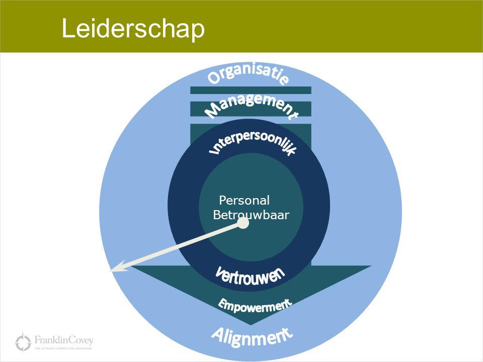 Leiderschap Personal Betrouwbaar
