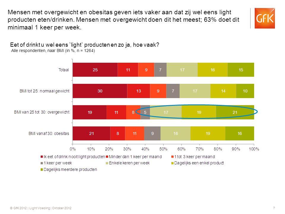 © GfK 2012 | Light Voeding | Oktober 201228 Als u een 'light'-product vergelijkt met de 'gewone' variant van datzelfde product: tenminste hoeveel % minder calorieën zitten er volgens u dan in de 'light'-variant.