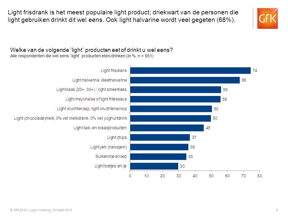 © GfK 2012 | Light Voeding | Oktober 20129 Welke van de volgende `light` producten eet of drinkt u wel eens.